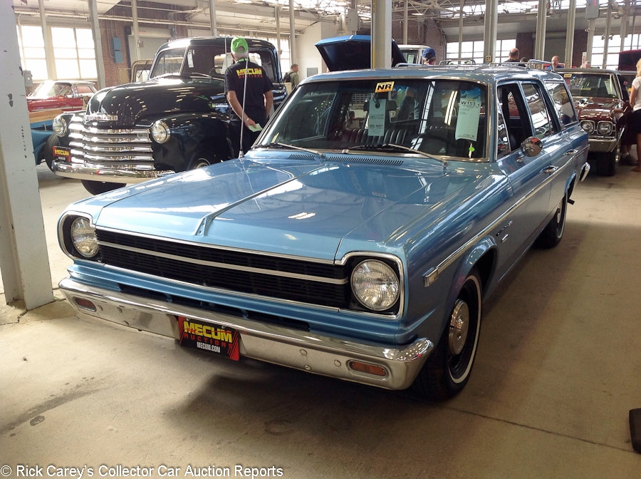 Indiana Car Auction >> Mecum Auctions Spring Classic Indianapolis Indiana May