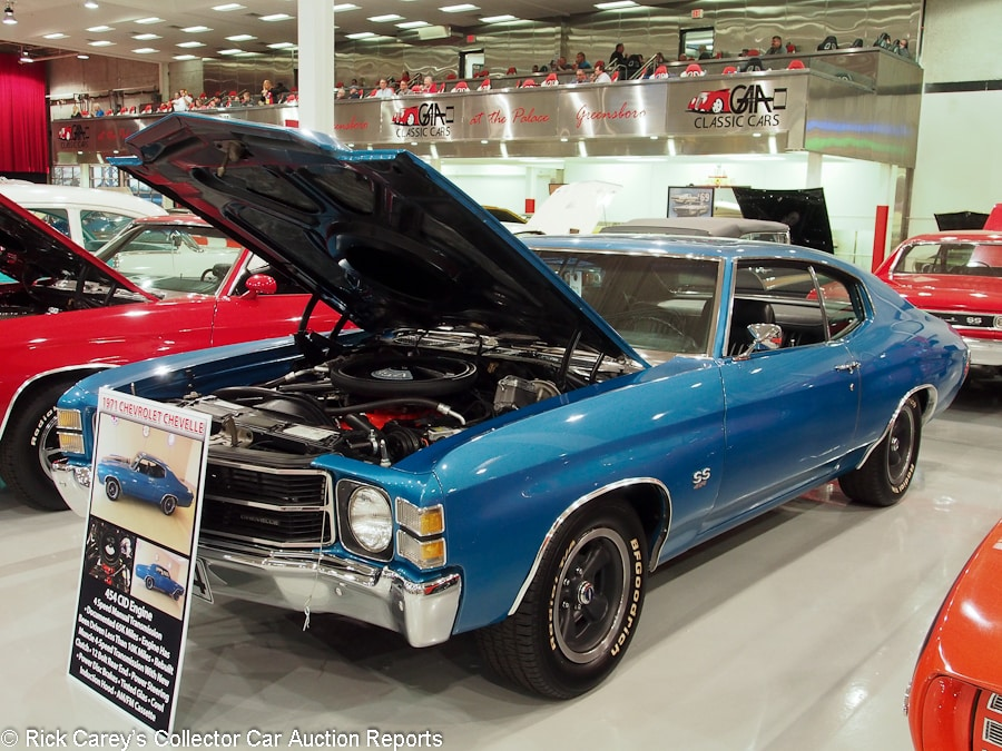 GAA Classic Cars, Greensboro, NC, March 1-3, 2018 – Rick Carey\'s ...